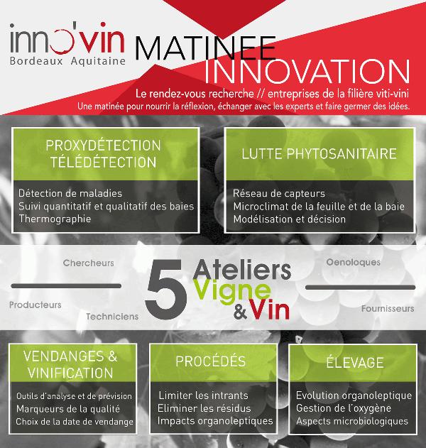 Matinees-Innovation-haut